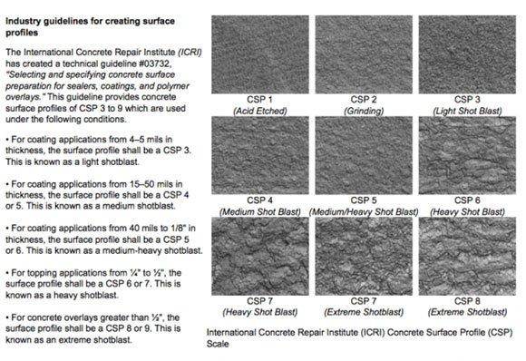 concrete-profile-surface